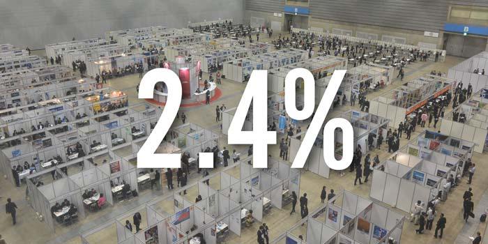 展示会・イベントで集客がうまくいかない理由
